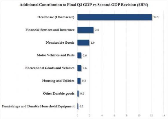 Final Q3 GDP contribution_2_0