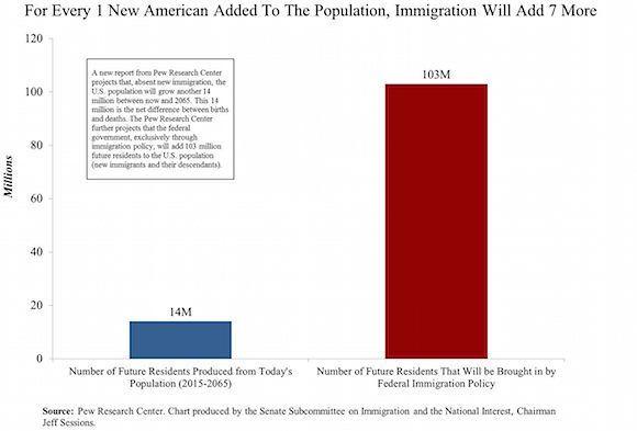 1-7-immigration