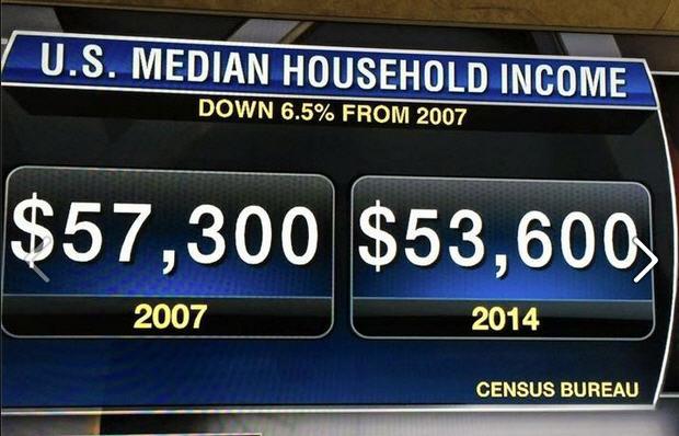 medianhouseholdincome