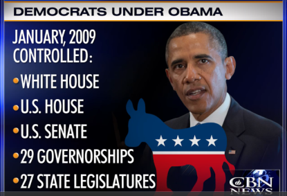 ObamaDemocrats1