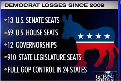 ObamaDemocrats2