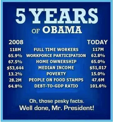 5YearsOfObama