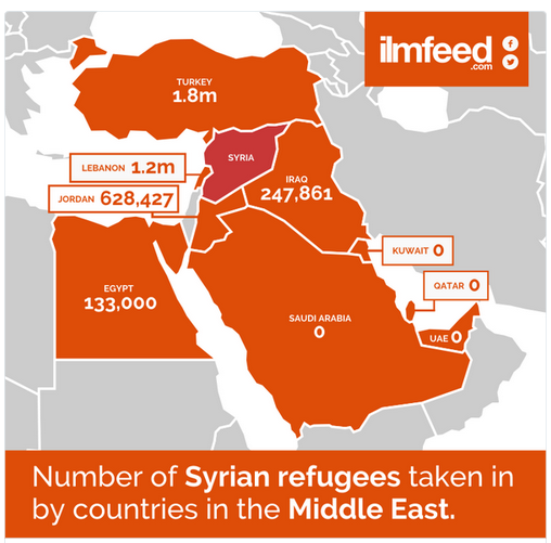 SaudiRefugees