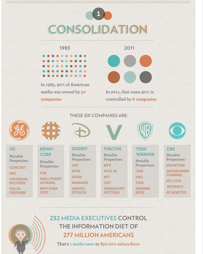 MediaOwnership